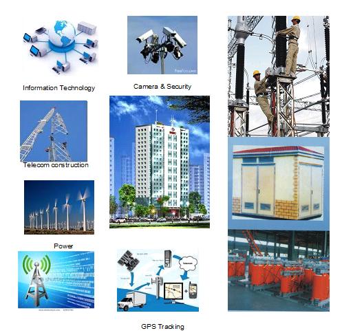 Mô hình hệ thống Trunking/ UHF/VHF
